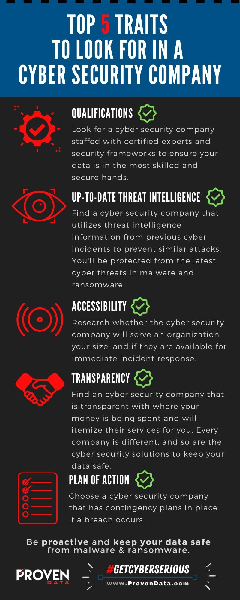 Top 5 Traits to Look for in a Cyber security Company