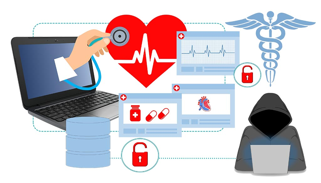 How are ransomware attacks affecting healthcare in 2020