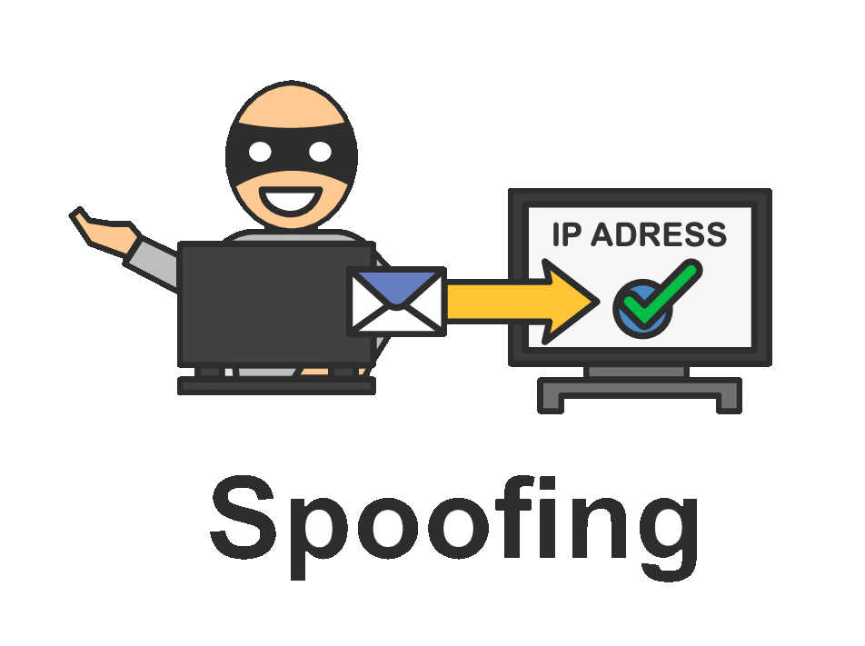 Spoofing Email Security RiskSpoofing Email Security Risk