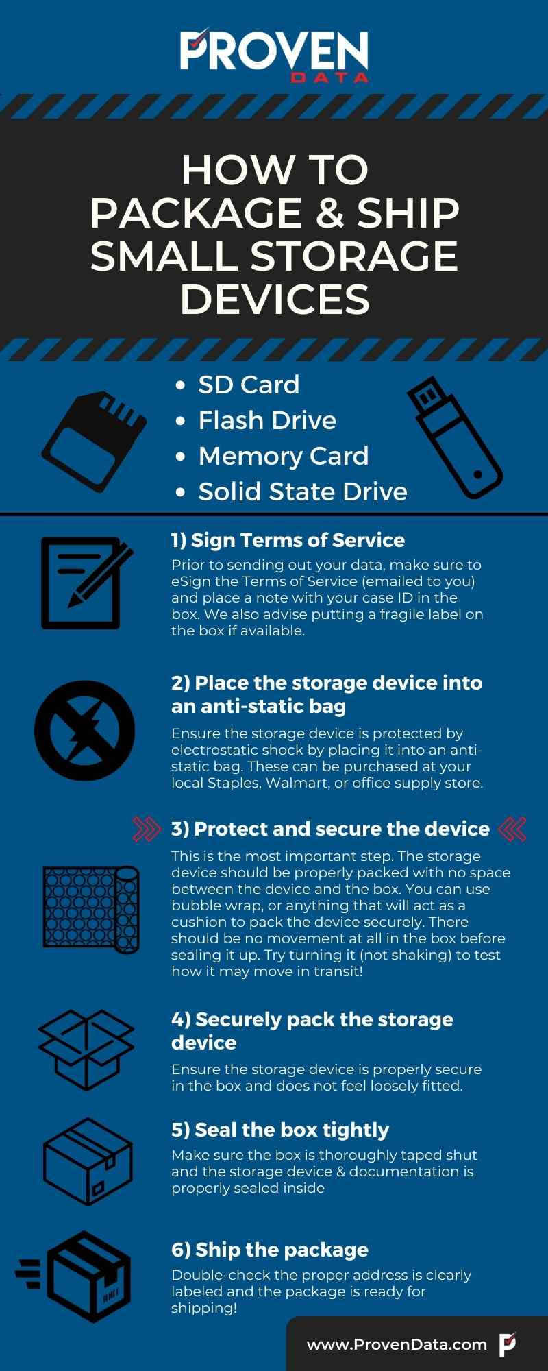 How to Package and Ship a Small Storage Device